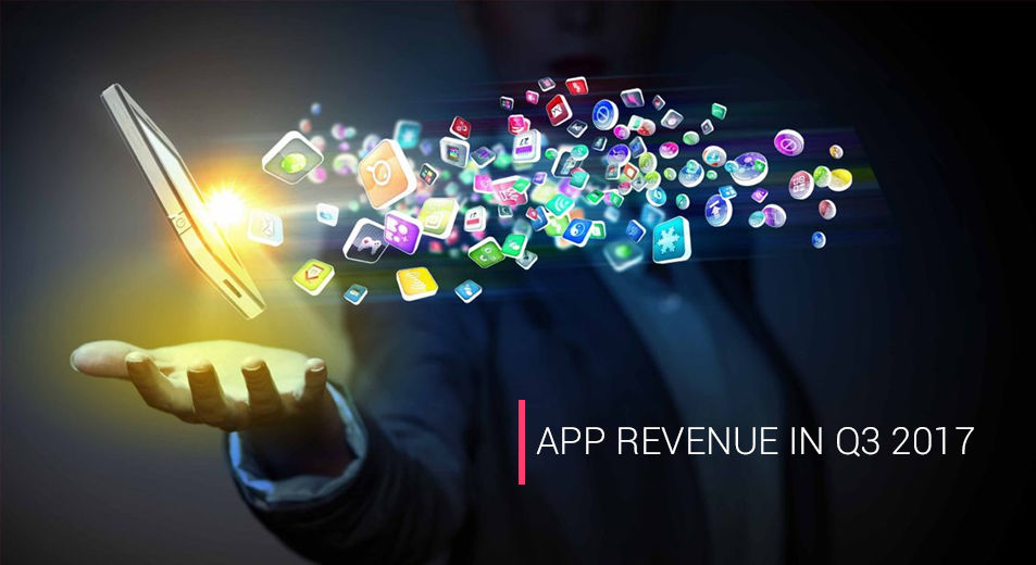 Global App Revenue