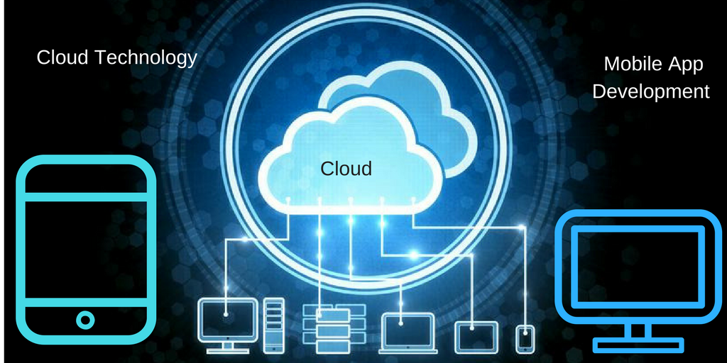 https://dk2dyle8k4h9a.cloudfront.net/How Cloud Technology Helping App Development World?