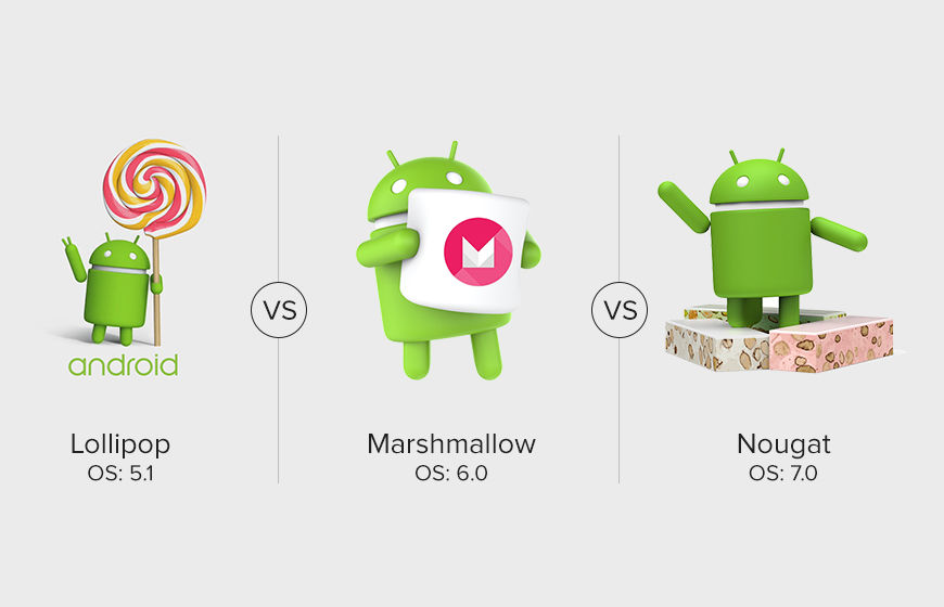 https://dk2dyle8k4h9a.cloudfront.net/Comparing Different Android Versions: Lollipop Vs Marshmallow Vs Nougat
