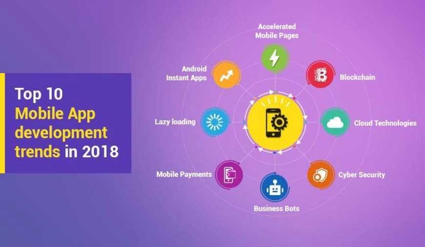 https://dk2dyle8k4h9a.cloudfront.net/Top 10 Mobile App Development Trends 2018