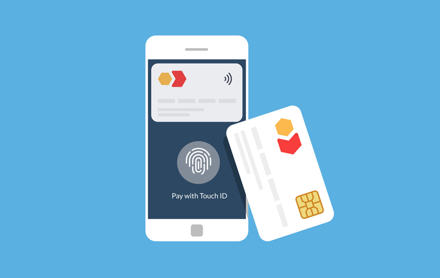 Trends 2020.Mobile Banking Trends To Watch Out For In 2020