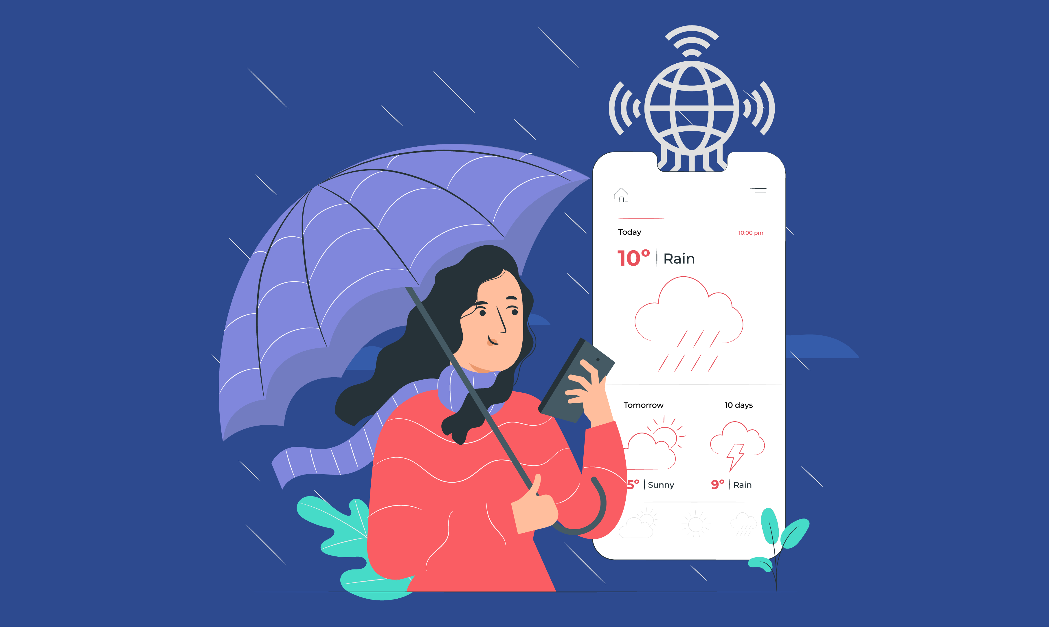 IoT in Weather Technologies
